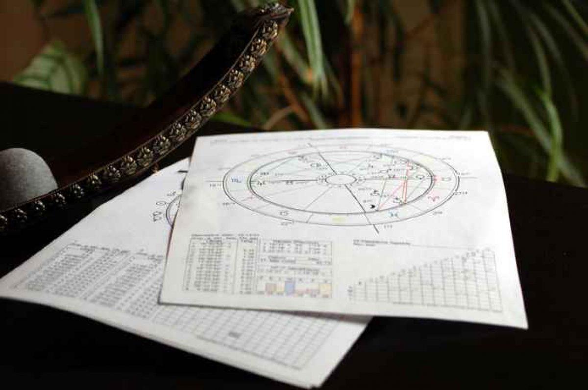 Rodjenja besplatno datumu uporedni ljubavni horoskop po Numerološka analiza